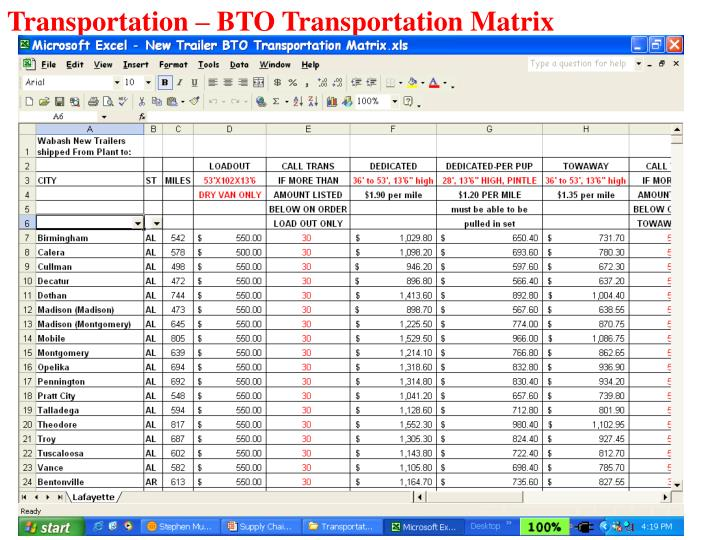 Transportation – BTO Transportation Matrix