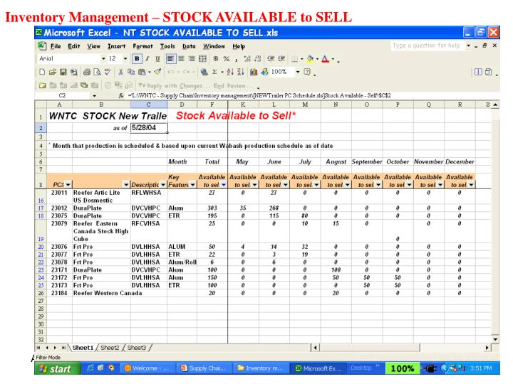 Inventory Management – STOCK AVAILABLE to SELL