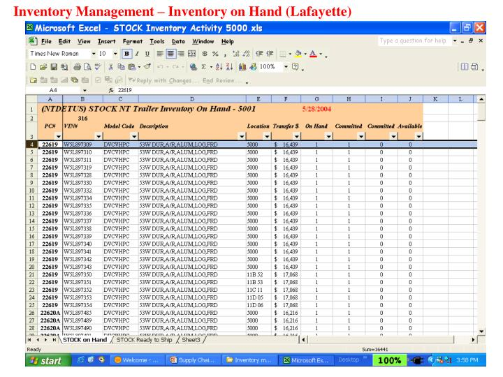 Inventory Management – Inventory on Hand (Lafayette)
