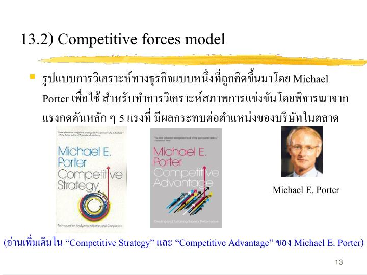 13.2) Competitive forces model