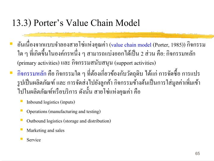 13.3) Porter's Value Chain Model
