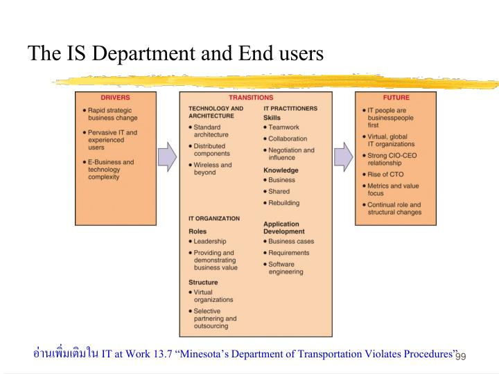 The IS Department and End users