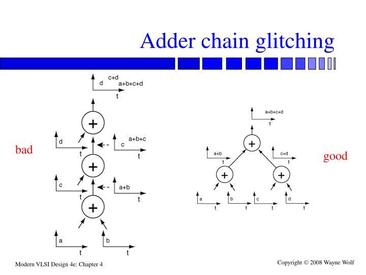 Adder chain glitching