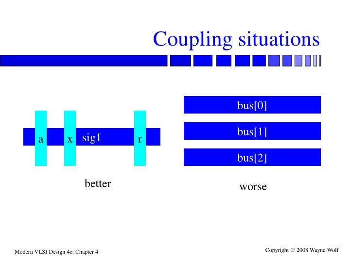 Coupling situations