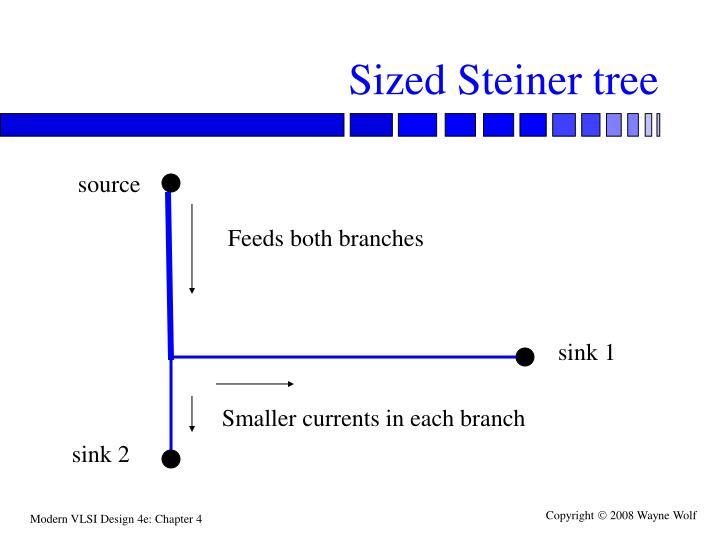 Sized Steiner tree