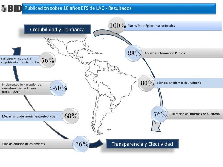 Publicación sobre 10 años EFS de LAC - Resultados