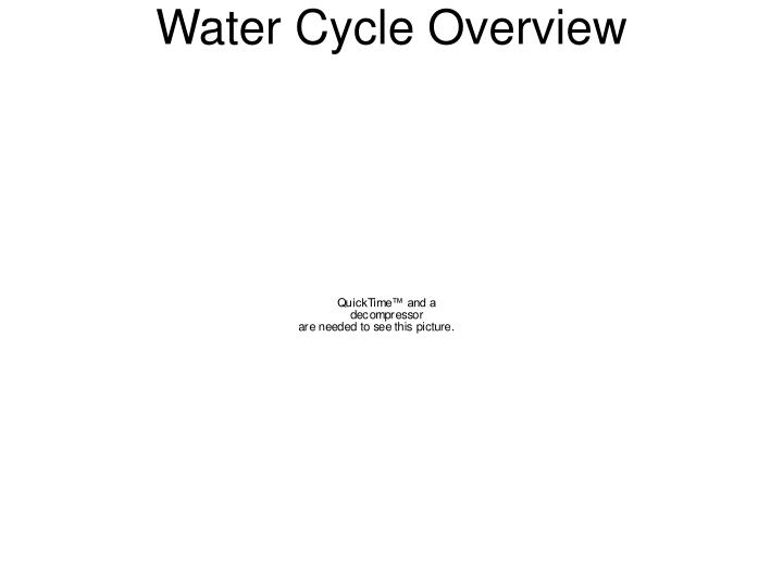 Water Cycle Overview