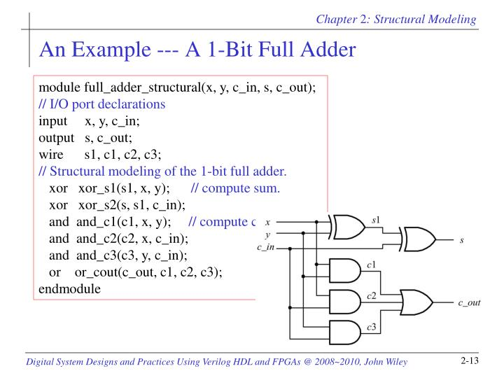 An Example --- A 1-Bit Full Adder