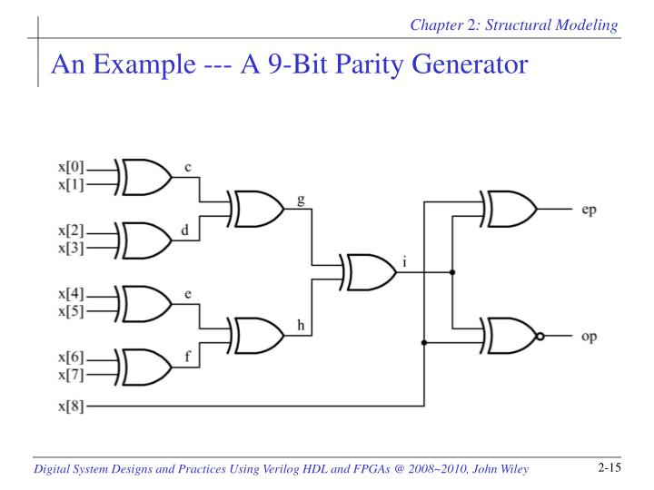 An Example --- A 9-Bit Parity Generator
