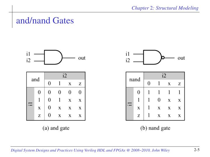 and/nand Gates