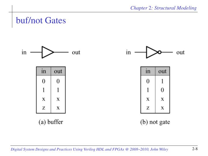buf/not Gates
