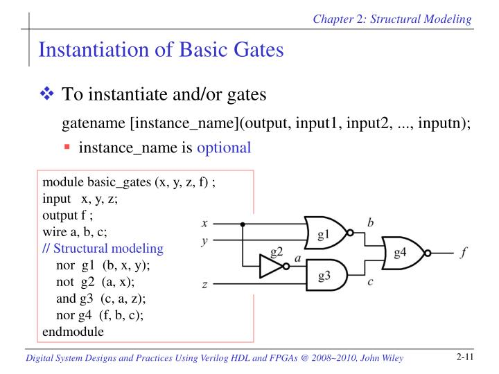 Instantiation of Basic Gates