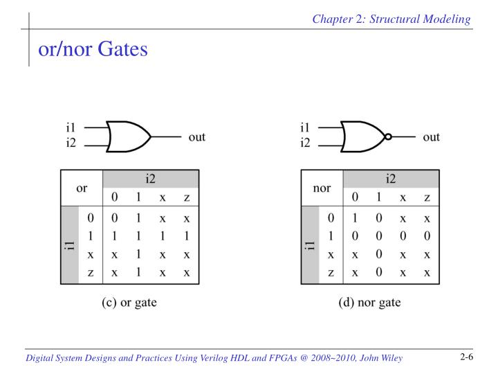 or/nor Gates