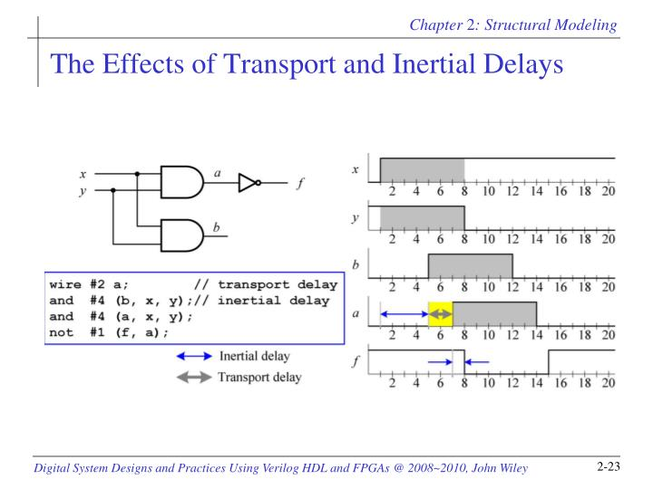 The Effects of Transport and Inertial Delays