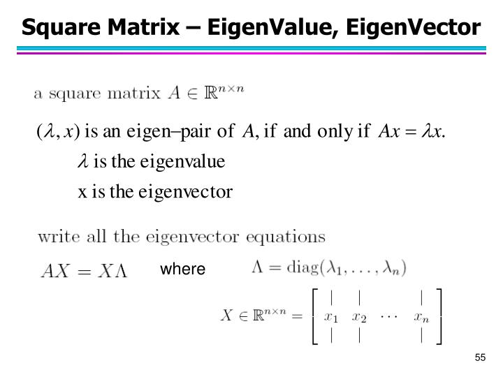 Square Matrix – EigenValue, EigenVector