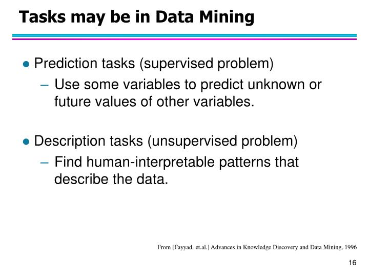 Tasks may be in Data Mining