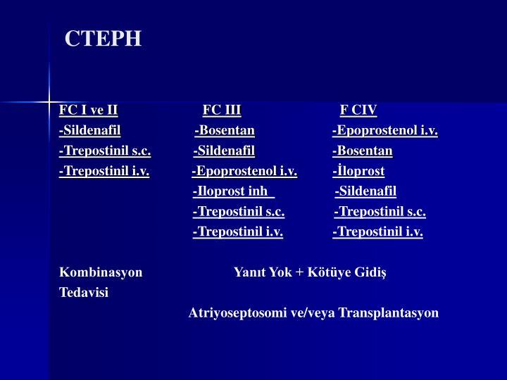 CTEPH