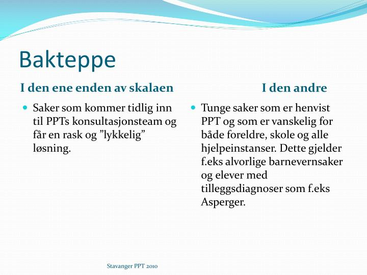 Bakteppe