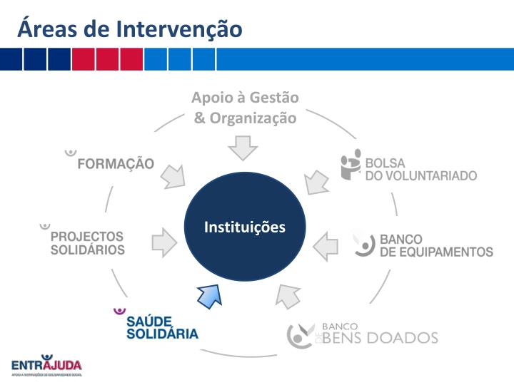 Áreas de Intervenç