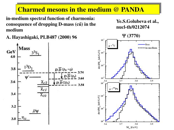Charmed mesons in the medium @ PANDA