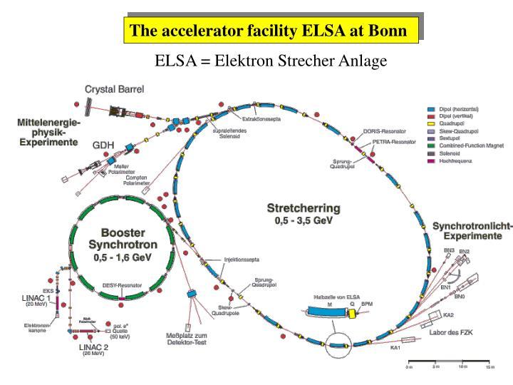 The accelerator facility ELSA at Bonn