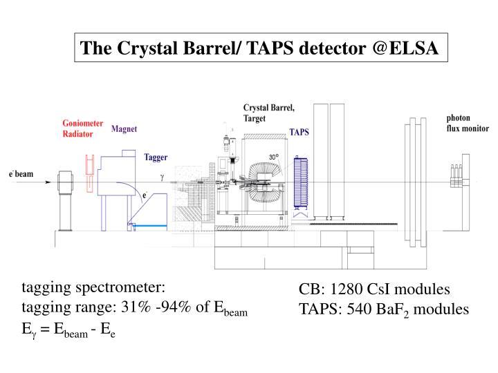 The Crystal Barrel/ TAPS detector @ELSA