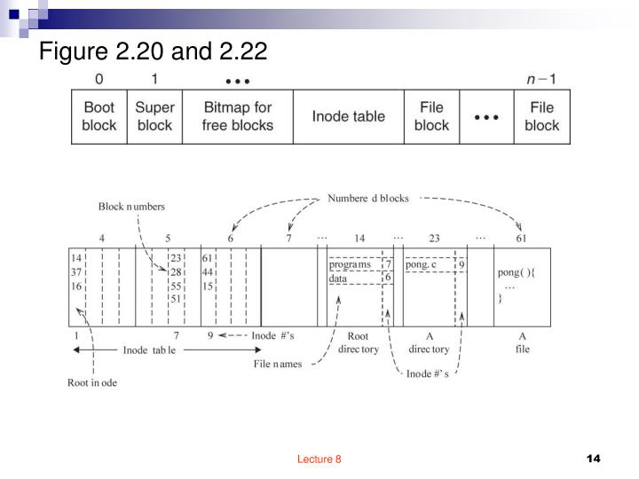 Figure 2.20 and 2.22
