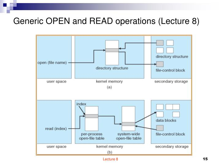 Generic OPEN and READ operations (Lecture 8)