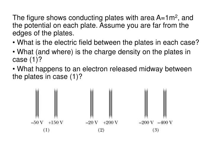 The figure shows conducting plates with area A=1m