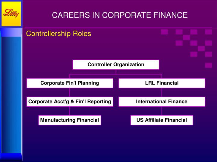 CAREERS IN CORPORATE FINANCE