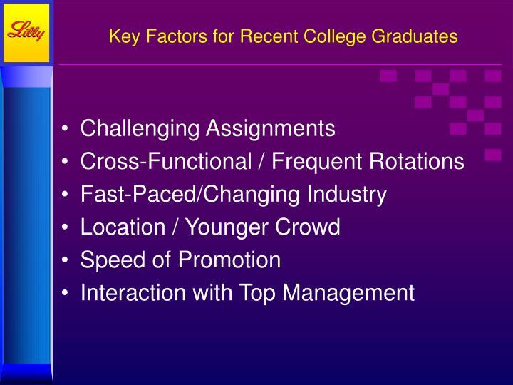 Key Factors for Recent College Graduates