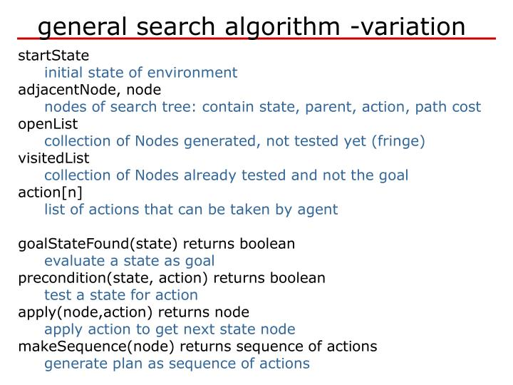 general search algorithm -variation