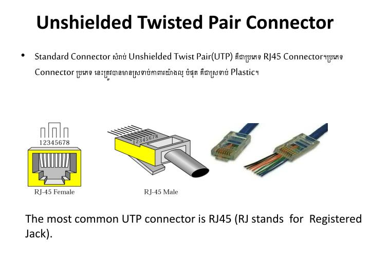 Unshielded Twisted Pair Connector