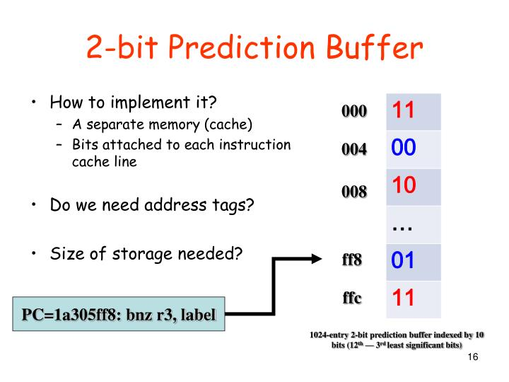 2-bit Prediction Buffer