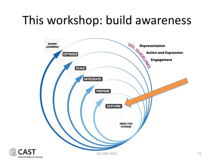 This workshop: build awareness