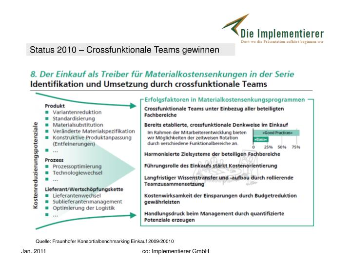 Status 2010 – Crossfunktionale Teams gewinnen