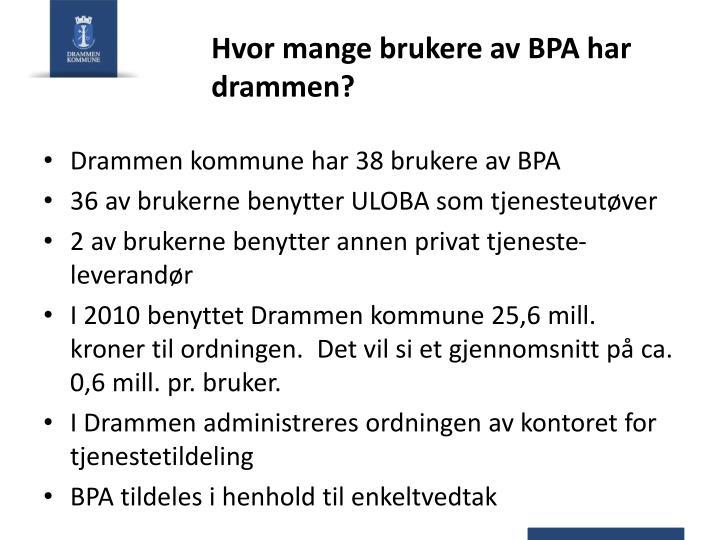 Hvor mange brukere av BPA har drammen?