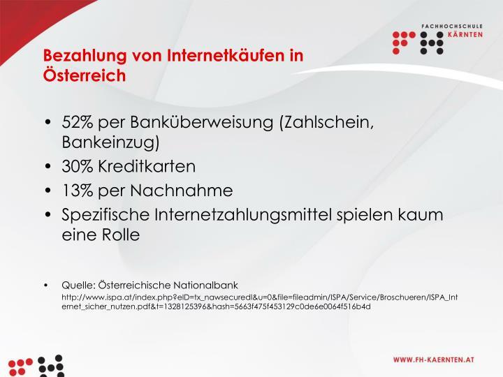 Bezahlung von Internetkäufen in Österreich