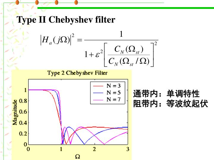 Type II Chebyshev filter