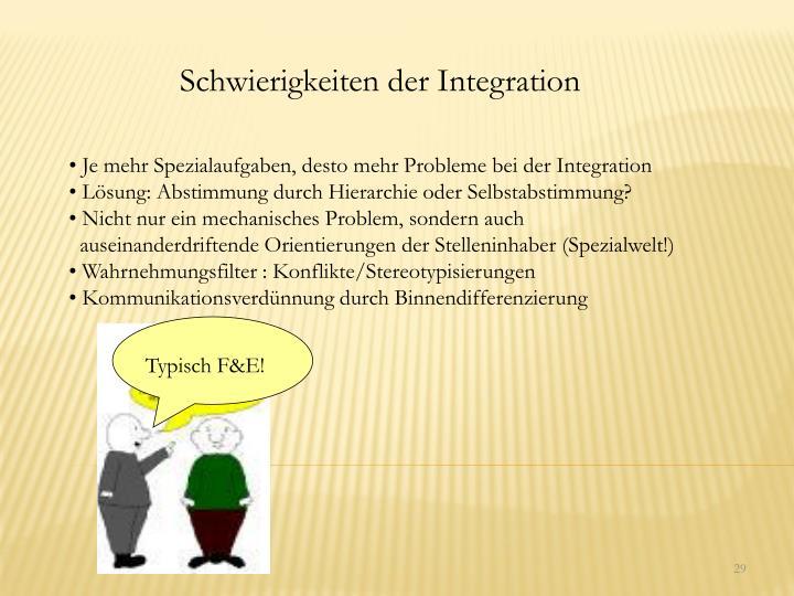 Schwierigkeiten der Integration