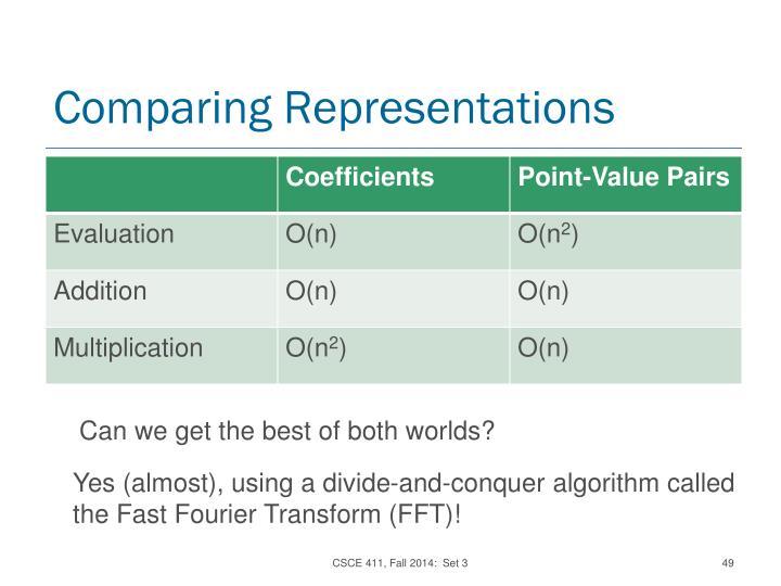 Comparing Representations