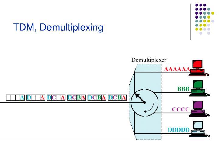 TDM, Demultiplexing