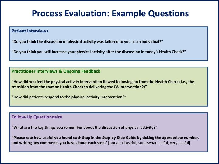 Process Evaluation: Example Questions