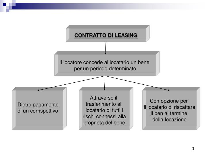 Ppt il leasing powerpoint presentation id 5676638 for Locatore e locatario