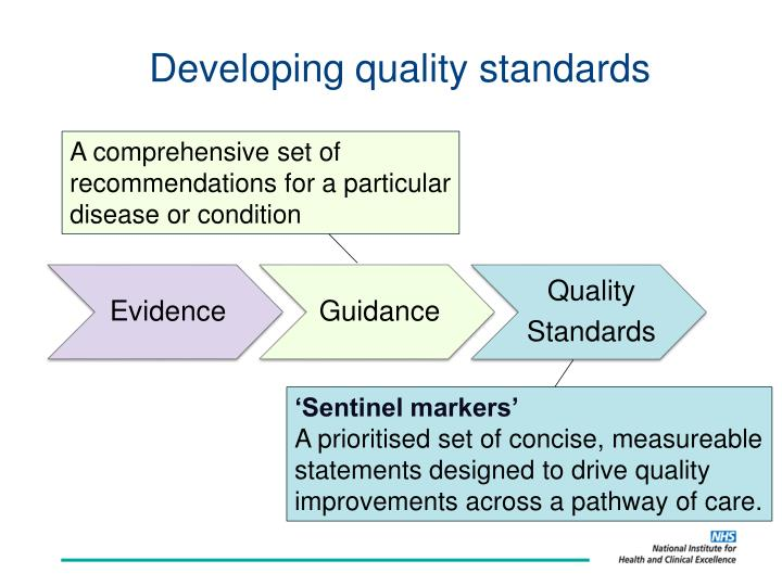 Developing quality standards