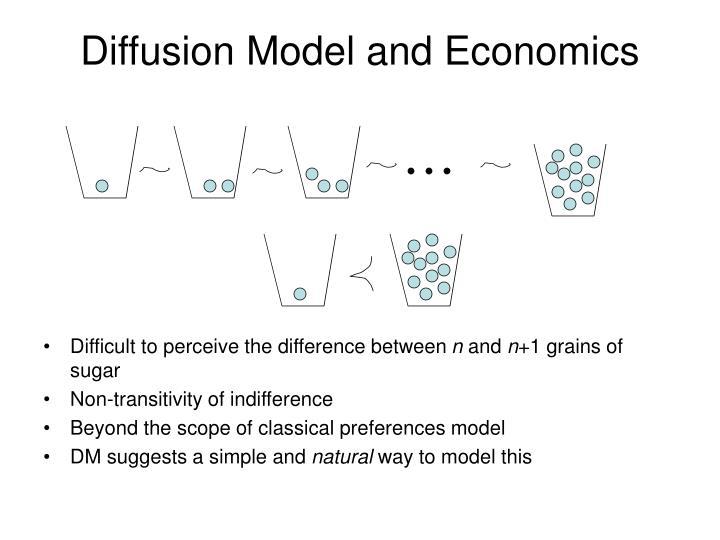 Diffusion Model and Economics