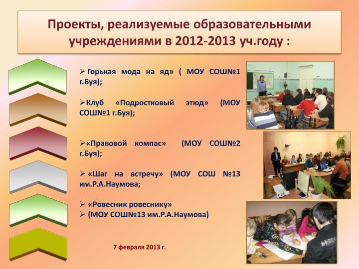 Проекты, реализуемые образовательными учреждениями в 2012-2013