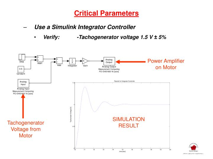 Results for Integrator Controller