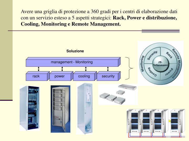 Avere una griglia di protezione a 360 gradi per i centri di elaborazione dati con un servizio esteso a 5 aspetti strategici:
