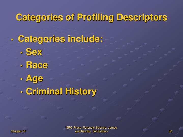 Categories of Profiling Descriptors